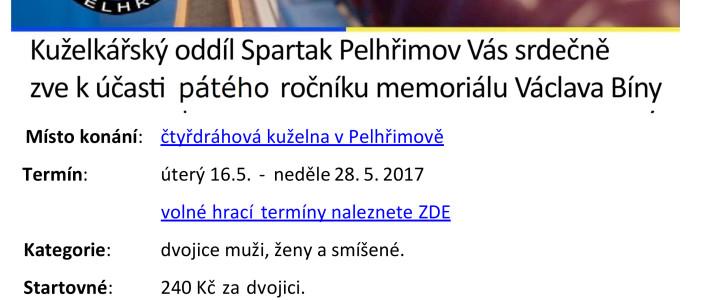 Memoriál Václava Bíny – pozvánka a přehled volných termínů
